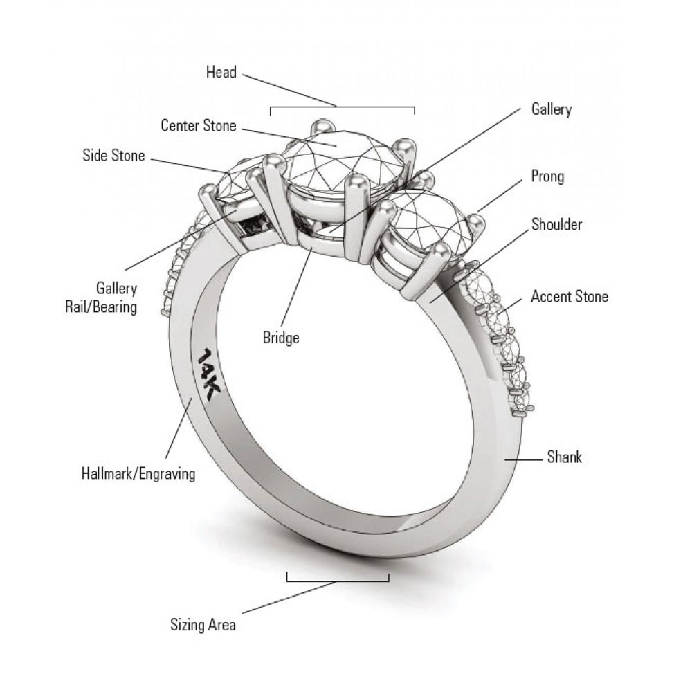 different-parts-of-finger-ring